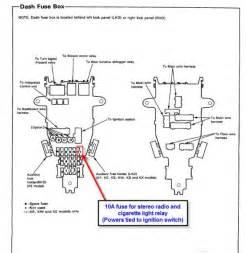 Honda Accord Fuse Diagram For 1992 by Honda Accord 1992 Lighter Socket Fuse Honda Tech Honda