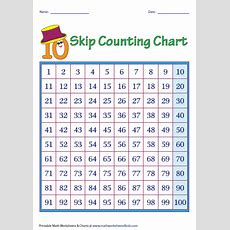 Skip Counting By 10s Worksheets