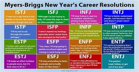 New Year Resolutions Based On Personality Type!