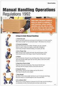 Manual Handling Operations Regulations Poster 400x600mm