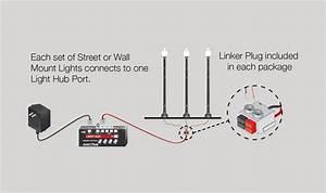 Lamp Post Street Lights - O Scale - Just Plug U00ae Lighting System - Woodland Scenics