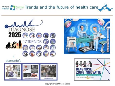 The Future Of Health Care  Nanne Dodde 3nd  Ihch. Airplane Shared Ownership Car Windows Repairs. Home Insurance Portland Oregon. Bankruptcy Lawyers Arizona Auto Locksmith Nj. Cheap Dedicated Servers Minecraft. Social Media Automation Tools. Recover Data From Failed Hard Drive. Online Biostatistics Course Buy It Domain. Money Market Account Vs Savings Account