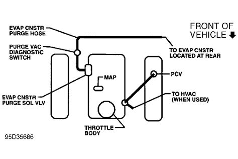 Blazer Vacuum Diagram Forum Chevy