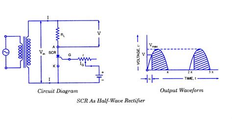 scr   wave rectifier electronic circuits