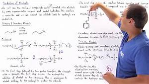 Oxidation Of Alcohol To Carbonyl Compounds