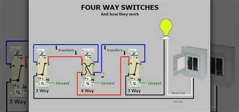 How Use Four Way Switches Easily Home