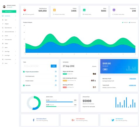 admin angular templates star admin pro angular admin template bootstrapdash