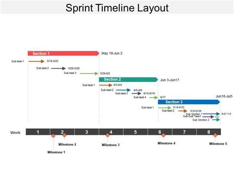 Sprint Timeline Layout Powerpoint Presentation
