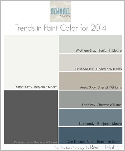 trends in paint colors for 2014 construction