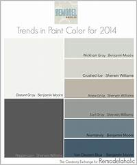 2013 paint color trends Remodelaholic | Trends in Paint Colors for 2014