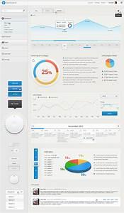 dashboard user interface template on behance With user interface design document template