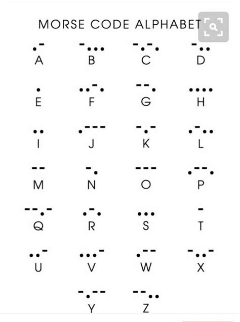 מורס abc | Cool small tattoos, Morse code, Coding