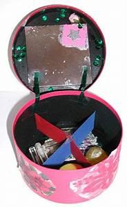 Miroir Boite A Bijoux : boite bijoux miroir t te modeler ~ Teatrodelosmanantiales.com Idées de Décoration