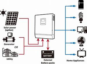 New Design Schneider Electric Inverters With Great Price