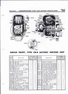 Battery  Distributor Rx
