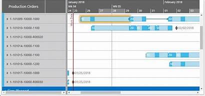 Gantt Html5 Chart Javascript Visual Integrierte Animationen