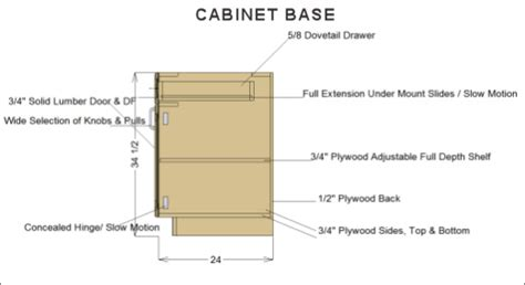 average depth of kitchen cabinets cabinet depth kitchen cabinets sizes kitchen cabinet