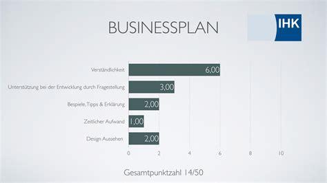 businessplan muster und tools im vergleich
