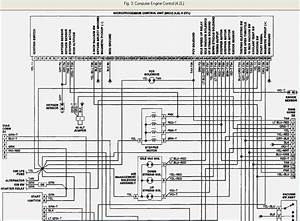 1993 Jeep Wrangler Yj Fuse Box Diagram