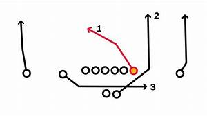 What Is A West Coast Offense In Football