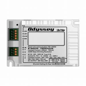 Odyssey Series