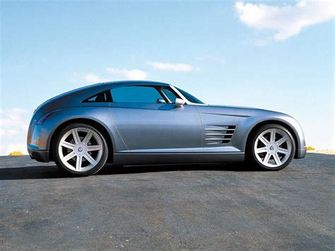 New Chrysler Sports Car by Hershey S Wrappercash Contest Free Cheap Chrysler