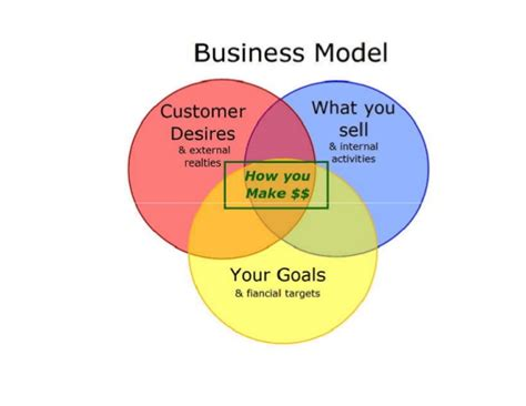 What Is Business Model. Avaya Business Partner Portal. Nissan Maxima New Model Retail Pci Compliance. Quality Technology Services Market My Idea. Green Slip Quote Comparison 800 Phone Number. Automotive Repair Quotes Buy My Car San Diego. Sophia Antipolis Hotels Denver Accident Lawyer. Bathroom Remodeling Showroom. Cost Of Hvac Replacement Ford Credit Refinance