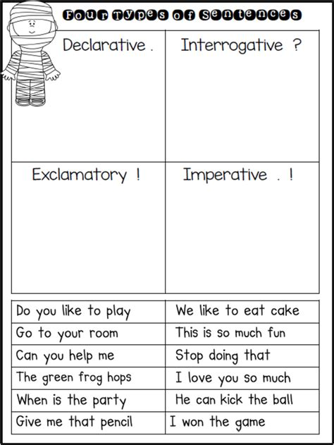 types  sentences worksheets  educations types