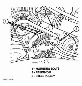 Service Manual  How To Change A Powersteering Hose 2002