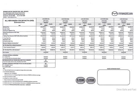 mazda cx  malaysian price list drive