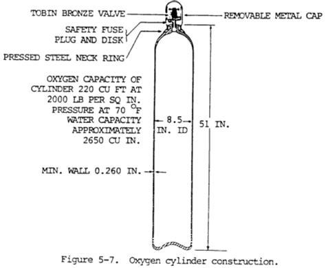Acetylene Tank Diagram by 1 73 1 46 Ta 152 H1 Fuel Tank Layout In Fuselage Was