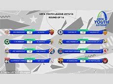 Manchester City drawn against Real Madrid in last16 of
