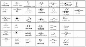 Electronic Symbol And Components