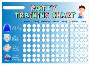 Potty Training Reward Charts