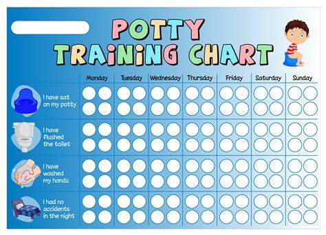 potty training  stickers  reward charts schoolstickers