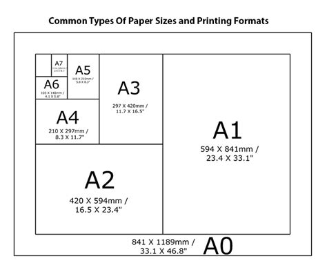 Paper Sizes And Formats The  28 Images  Guide To Common. Spice Kitchen Cleveland. Two Sisters Kitchen. The Burger Kitchen Los Angeles. L Shaped Kitchen Layout. Antique Kitchen Tools. Kitchen Cabinet Layout. Kitchen Rugs For Hardwood Floors. Hood Kitchen