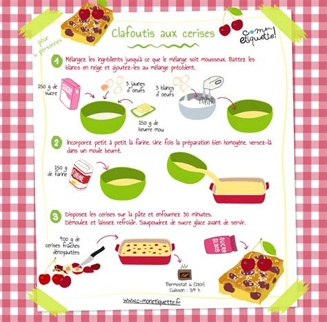 recette de cuisine a imprimer clafoutis aux cerises