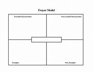 best photos of vocabulary frayer model template word With graphic organizers template word