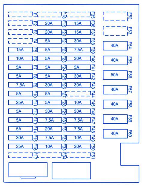 Bmw Main Fuse Box Block Circuit Breaker Diagram