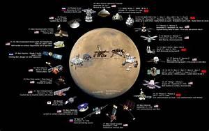 human Mars: Infographics: Missions to Mars