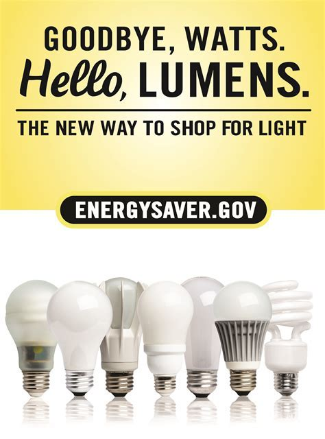 Lumens Education Poster   Department of Energy