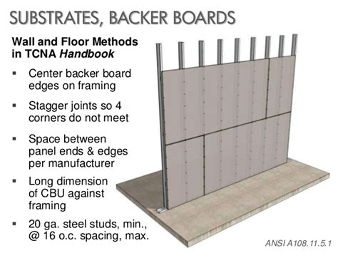 Hardie Tile Backer Board Vs Wonderboard by Designing With Tile