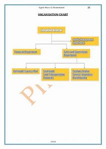Air Cargo Process Flow Chart A Project Report On Export Process And Documentation
