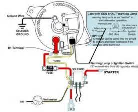 similiar ford 3g alternator wiring diagram keywords wire alternator wiring diagram ford ranger alternator wiring diagram