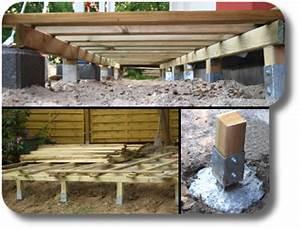 Unterkonstruktion Terrasse Holz : gartenhaus punktfundament my blog ~ Whattoseeinmadrid.com Haus und Dekorationen