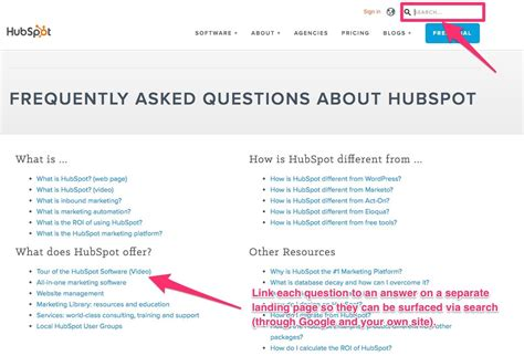 The Benefits Of An Faq Page (and How To Do It Right