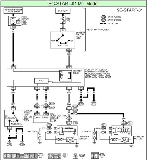 Wiring Diagram For 96 Nissan Xe by I A 2003 Altima With A 2 5 4cyl Engine The Problem
