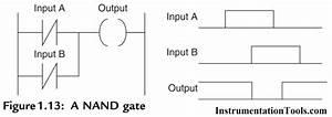Plc Logic Functions Instrumentation Tools