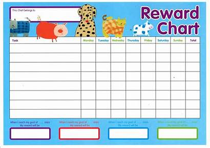 Reward Printable Charts Chart Activity Via Info