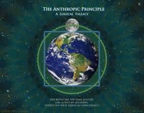 The Anthropic Principle Fallacy